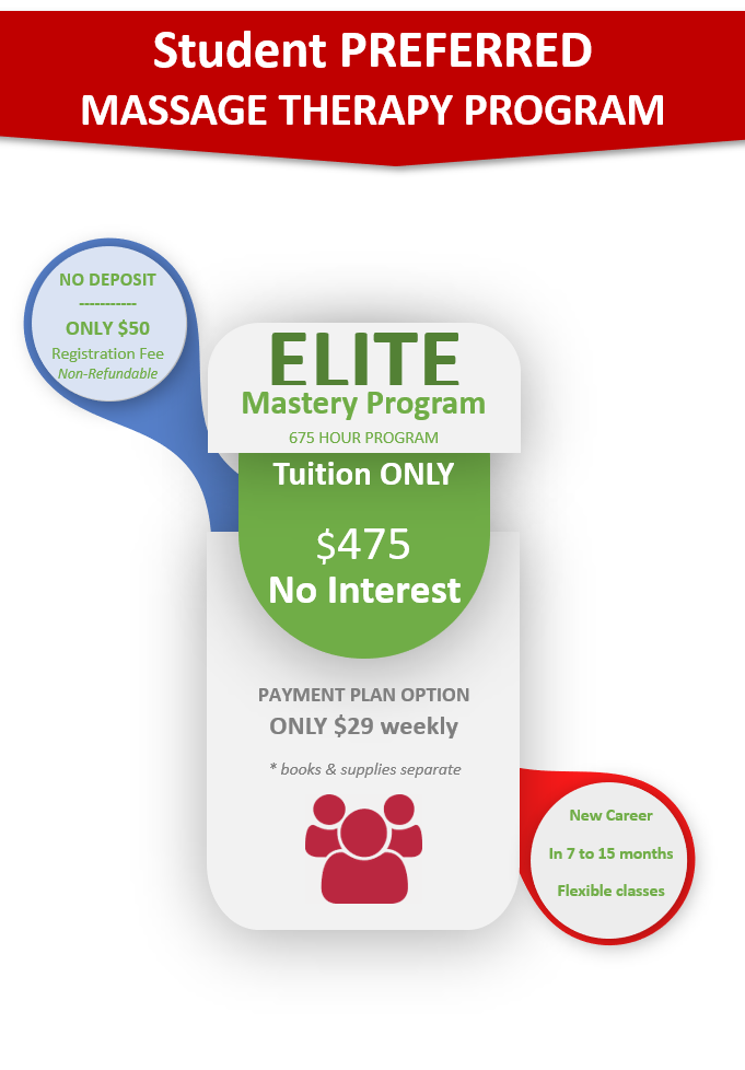 Our New Program is only $475.  Call us to get more information about our program at 325.646.4272